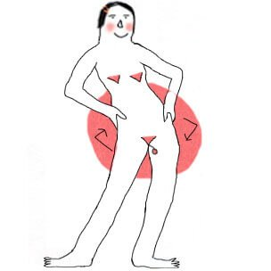 Liebelei Yoni Yoga Beckenboden trainieren