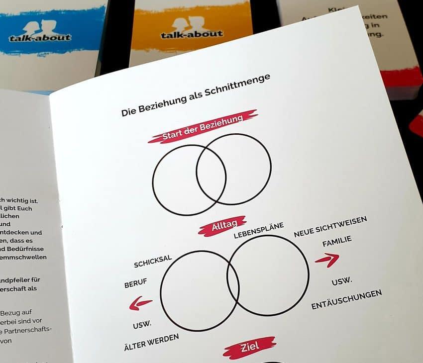talk-about Spiel für Paare mit Fragen an den Partner